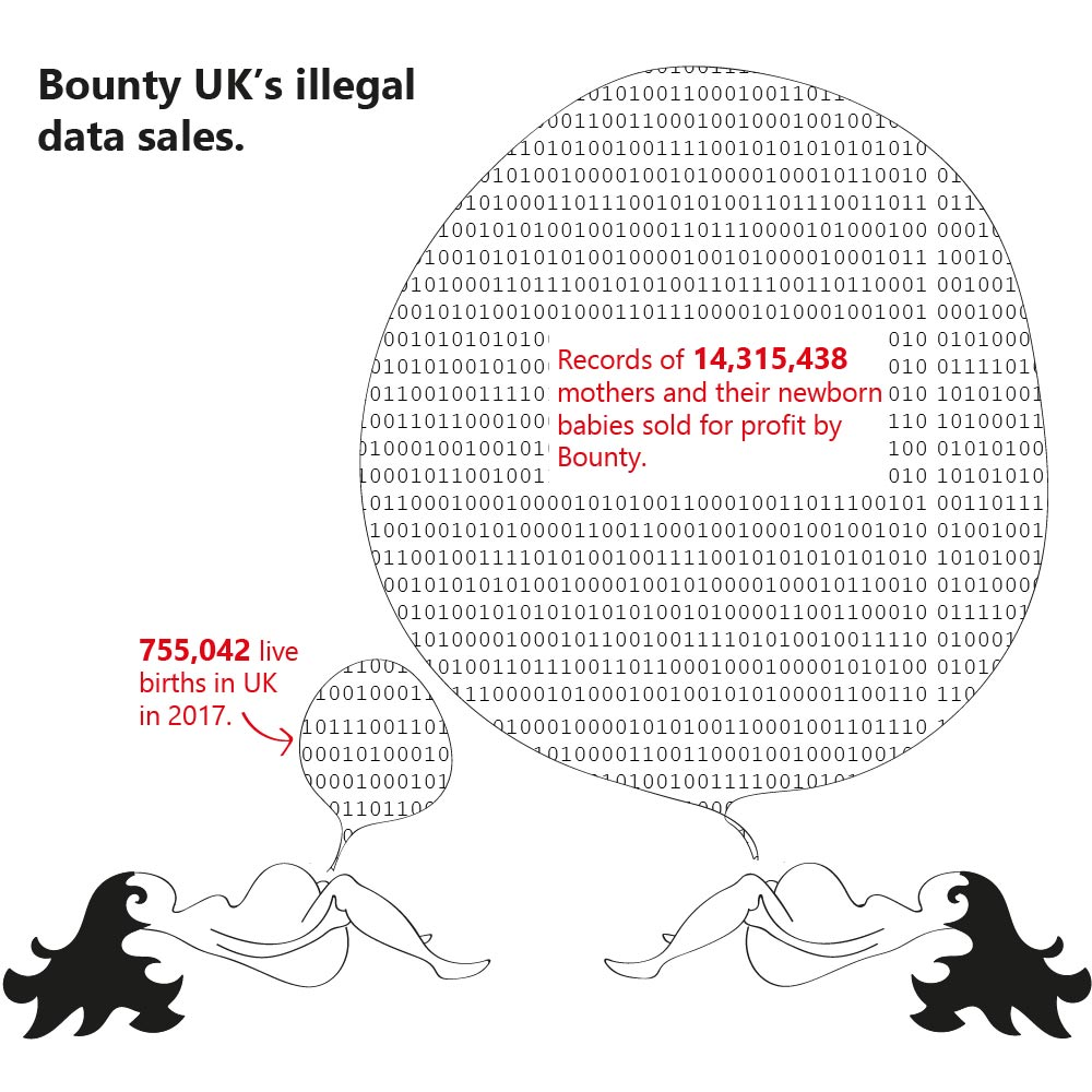 Bounty UK illegal data sales visualisation